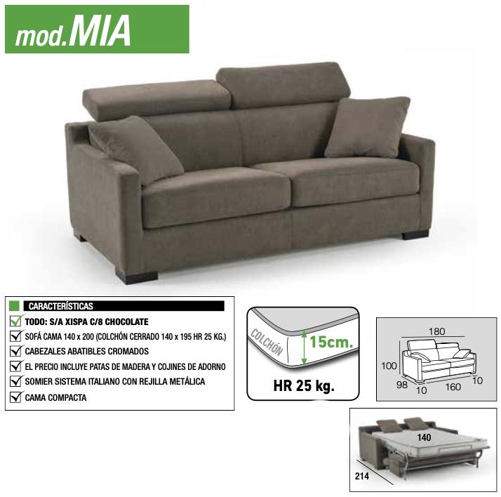 TMY-Mia