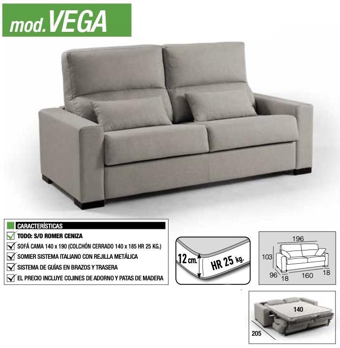 TMY-Vega